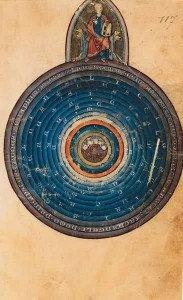 La Terre au centre des sphéres de l'universe - copie du XIII siécle